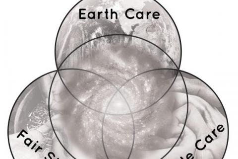 Permaculture - 3 circles
